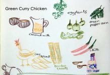 Green Chicken Curry by ©mindmapcook
